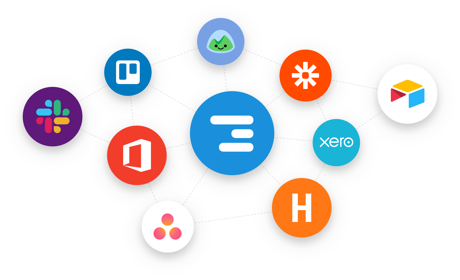 Logos of the services that can integrate with Float